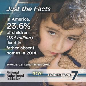 fatherhood-statistics